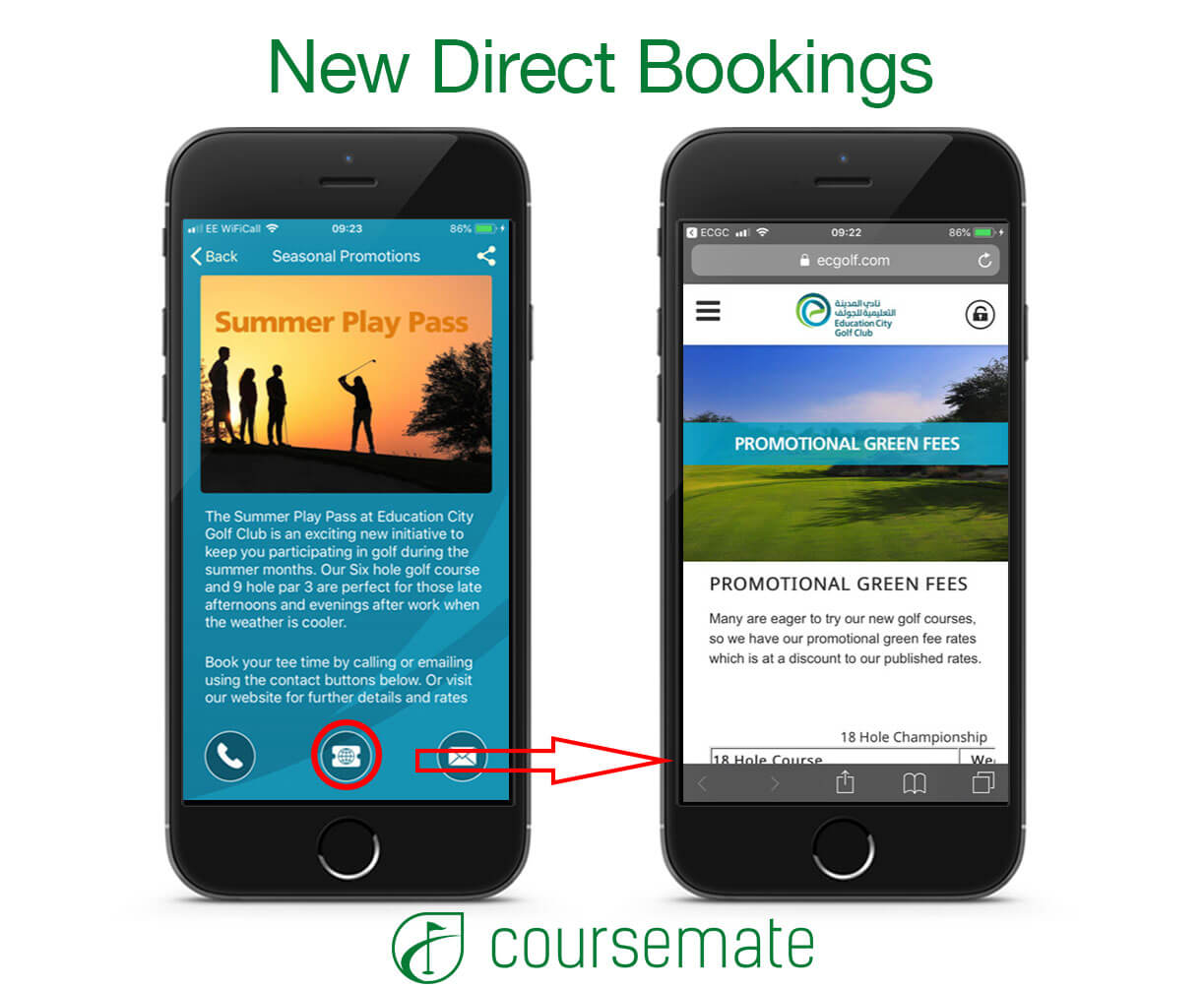 New direct bookings
